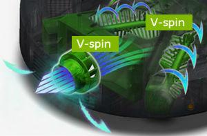 v-spin
