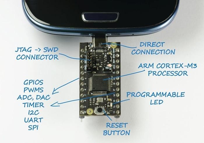 USB2Go