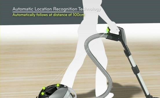 Технология автоматического  перемещения