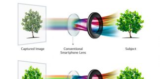 LG V30 Crystal Clear Lens