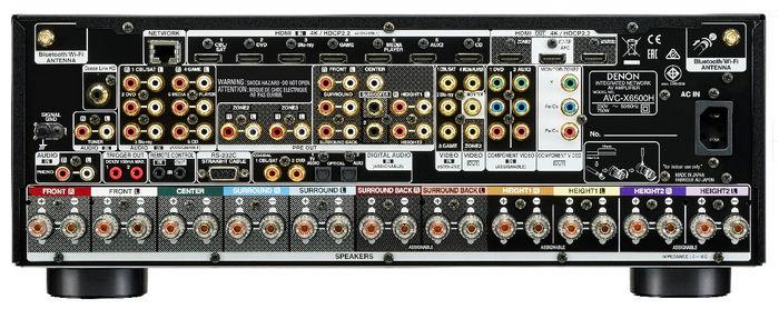 Ресивер Denon AVC-X6500H - разъемы