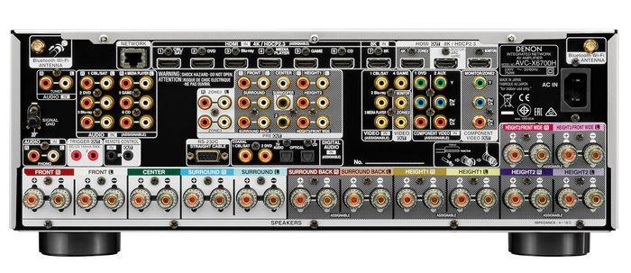 AV-ресивер DENON AVC-X6700H панель